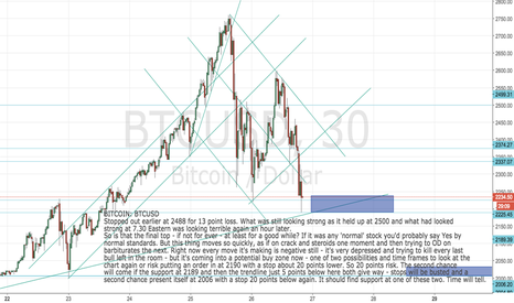BTCUSD: BITCOIN: BTCUSD Update -  support potential here