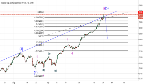 US30: US30 - Possible extended 5th wave and top.