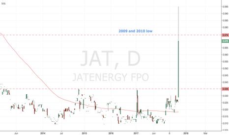 JAT: JAT break
