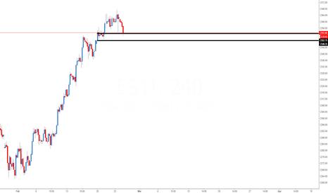 ES1!: S&P500 futures, possible long