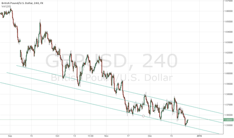 GBPUSD: GBPUSD 4H Down trend in channel