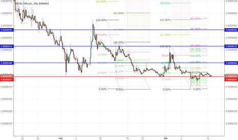 TRXBTC: TRON/BTC - Buy low sell high