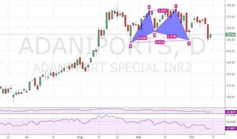 ADANIPORTS: adani port positional buy