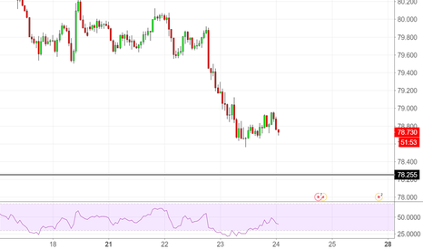 NZDJPY: Easiest Trade of All Time