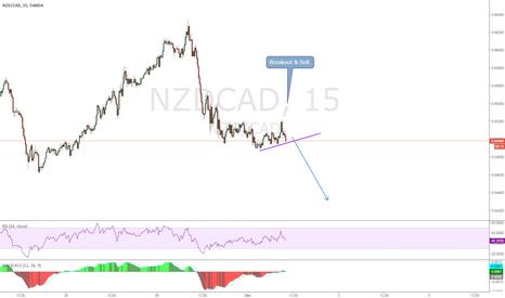 NZDCAD: NZDCAD, Sell breakout