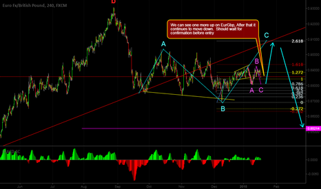 EURGBP: We can see one more up on EurGbp After that it continues to down