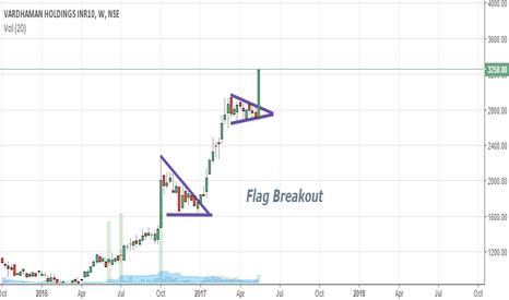 VHL: Flag Breakout In VHL { BULLISH }