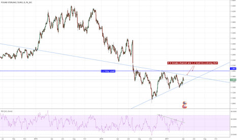 GBPEUR: GBP/EUR: a level to watch over the next two weeks