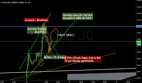 DXY: DXY to break $100 ...Price formation