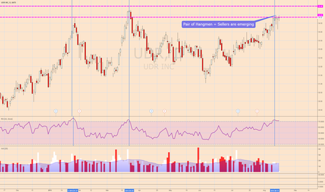 UDR: $UDR overbought into structure resistance