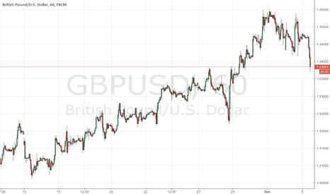 GBPUSD: Dollar standby mode suggests it's ready to leap on tax news