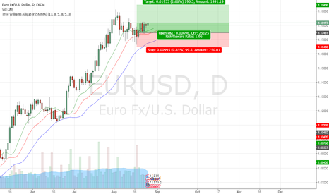 EURUSD: Eur-Usd - Forex Market Analysis