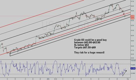 USOIL: Crude Oil buy setup - Lunar Eclipse special trade!