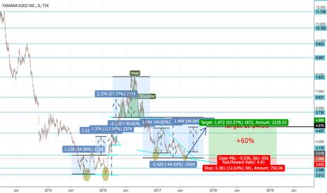 YRI: Yamana Gold at $4.88 CAD