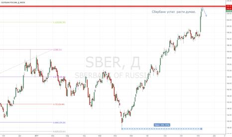 SBER: Сбербанк устал расти.