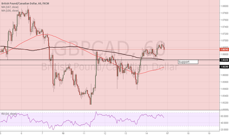 GBPCAD: BULLISH structure remains