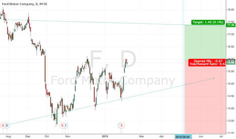F: Ford May earnings announcement may move stock up