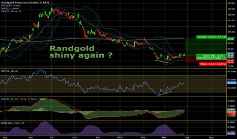 GOLD: Randgold Resources - shiny again ?