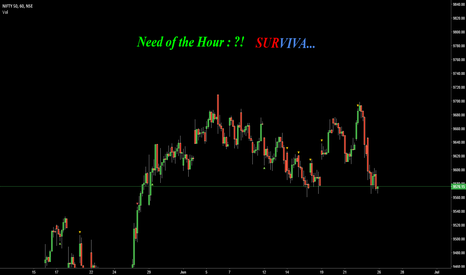 NIFTY: SURVIVA : Need of the Hour !