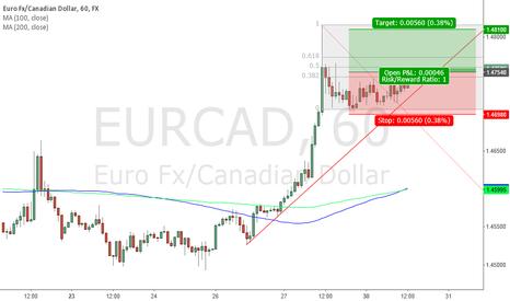 EURCAD: EUR/CAD Long 1.4754; Target 1.4810; Stop Loss 1.4698