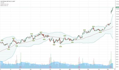 EA: Tradespoon long $EA