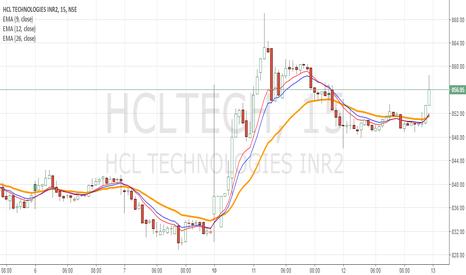 HCLTECH: READY TO TAKE OFF   HCL TECH - BUY