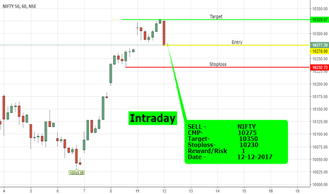 NIFTY: INTRADAY NIFTY BUY