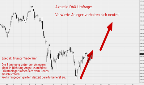 DAX: DAX Sentiment: Private könnten steigenden Kursen hinterherlaufen