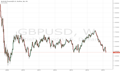 GBPUSD: Long at support