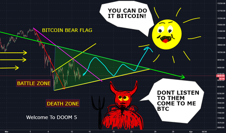 BTCUSD: Bitcoin DOOM or BOOM