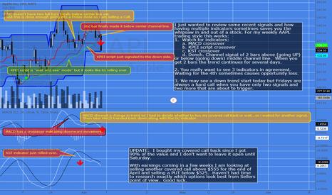 AAPL: AAPL UPDATE of 3/28/2014 idea