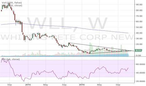 WLL: WLL strong stock