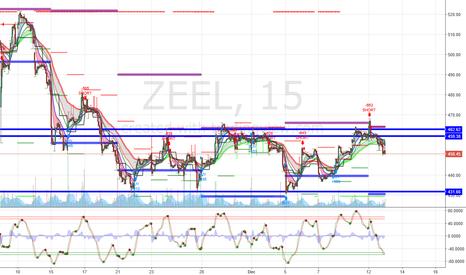 ZEEL: Play ZEEL in the range