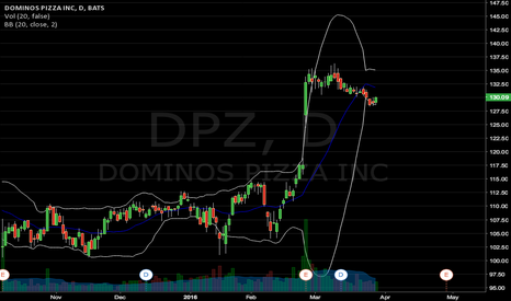 DPZ: Rising dough