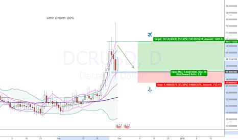 DCRUSD: ver dick decred