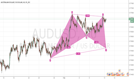 AUDUSD: Bullish Bat Pattern in AUDUSD