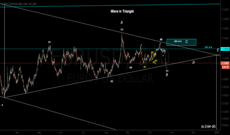 EURUSD: Potential Triangle for Wave 4