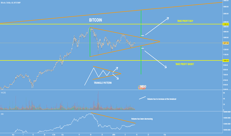 BTCUSD: Bitcoin - Triangle Pattern - 21k or 10k ?