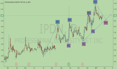IPDN: Follow the trend