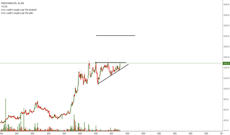 FOSECOIND: Long