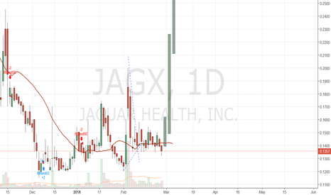 JAGX: time for spike