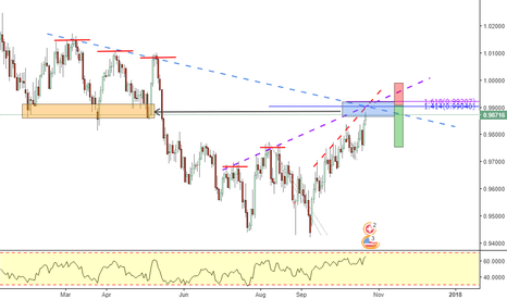 USDCHF: USDCHF_ Structure consolidation