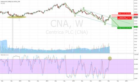 CNA: Short off tramline in Centrica