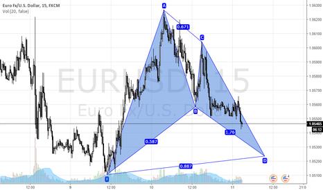 EURUSD: EURUSD Short term Bat Harmonic Pattern