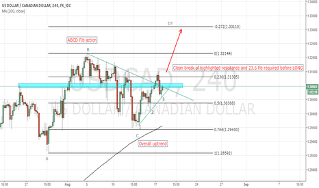 USDCAD: USDCAD to continue bullish trend?