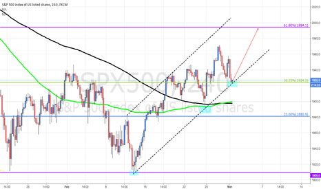SPX500: Long SPX500 with UP-trend Channel