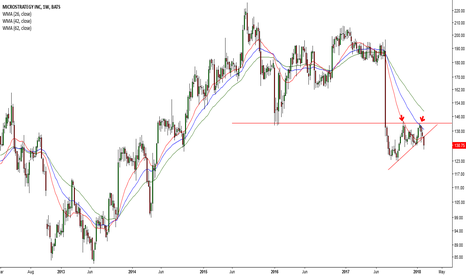 MSTR: Dow drops 1,175 points :( #17 MSTR)
