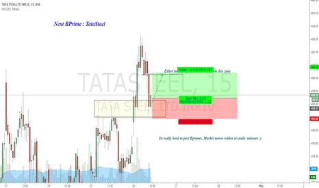 TATASTEEL: Next Bprime : Tata Steel