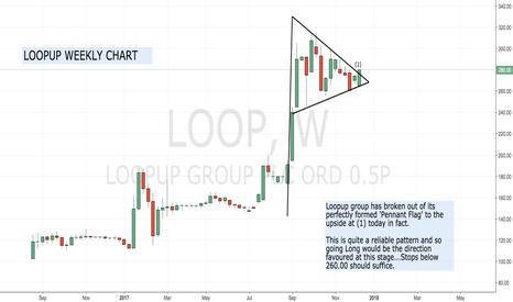 LOOP: 'Pennant Flag' for LOOPUP !!