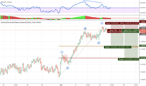 AUDNZD: LETS SHORT THIS ONE